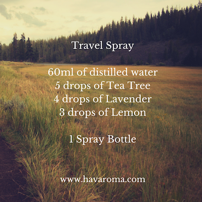 Travel Spray60ml of distilled water5 copy